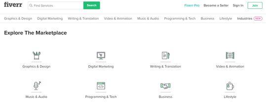 Fiverr主頁服務項目